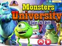 Diferente cu Universitatea Monstrilor